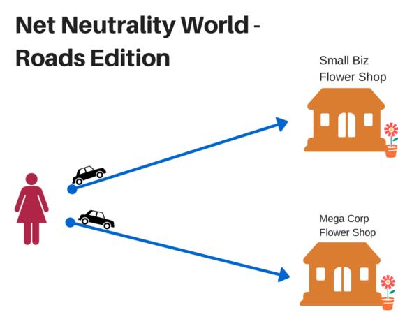 Net neutrality road edition